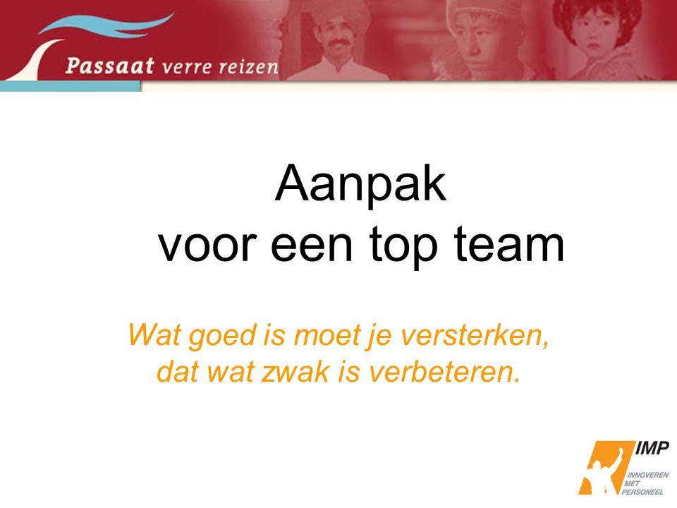 Aanpak voor een top team Wat goed is moet je versterken, dat wat zwak is verbeteren.
