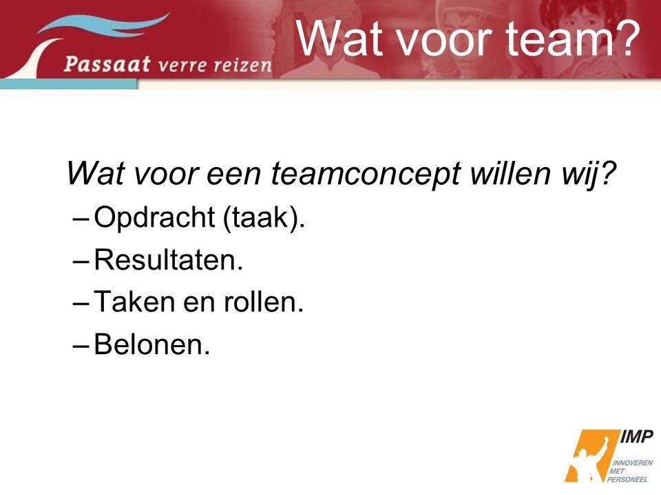 Wat voor een teamconcept willen wij? –Opdracht (taak). –Resultaten. –Taken en rollen. –Belonen. Wat voor team?