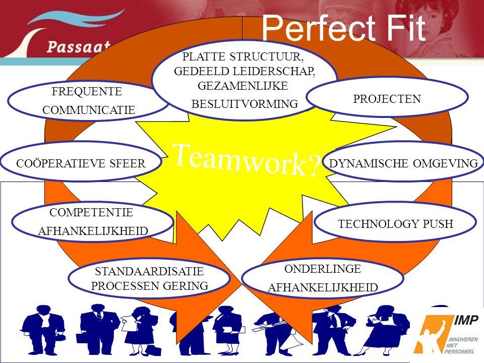 Teamwork? COÖPERATIEVE SFEER FREQUENTE COMMUNICATIE PLATTE STRUCTUUR, GEDEELD LEIDERSCHAP, GEZAMENLIJKE BESLUITVORMING PROJECTEN DYNAMISCHE OMGEVING T