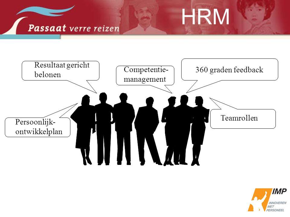 360 graden feedback Competentie- management Teamrollen Persoonlijk- ontwikkelplan Resultaat gericht belonen HRM