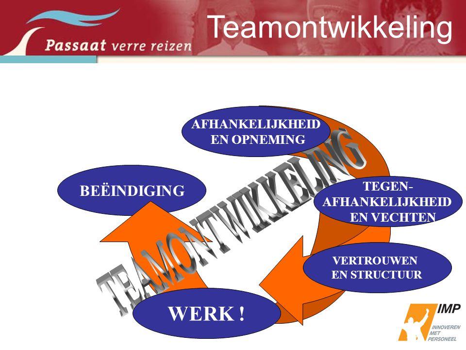 BEËINDIGING VERTROUWEN EN STRUCTUUR AFHANKELIJKHEID EN OPNEMING TEGEN- AFHANKELIJKHEID EN VECHTEN WERK ! Teamontwikkeling