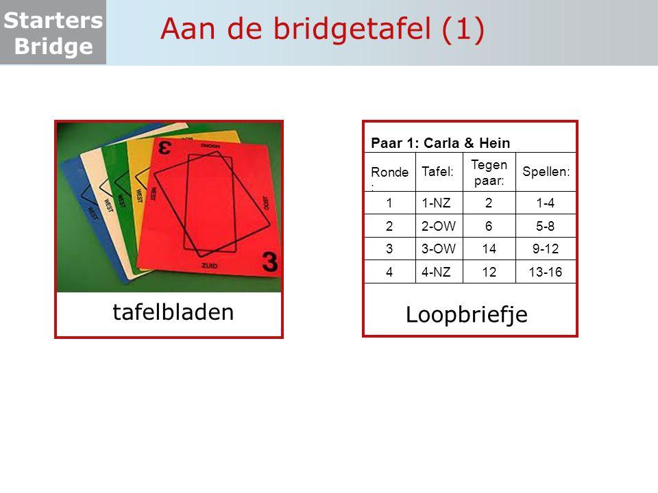Starters Bridge Aan de bridgetafel (1) Paar 1: Carla & Hein 13-16124-NZ4 9-12143-OW3 5-862-OW2 1-421-NZ1 Spellen: Tegen paar: Tafel:Ronde : Loopbriefj
