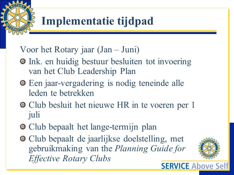 Implementatie tijdpad Voor het Rotary jaar (Jan – Juni) Ink. en huidig bestuur besluiten tot invoering van het Club Leadership Plan Een jaar-vergaderi