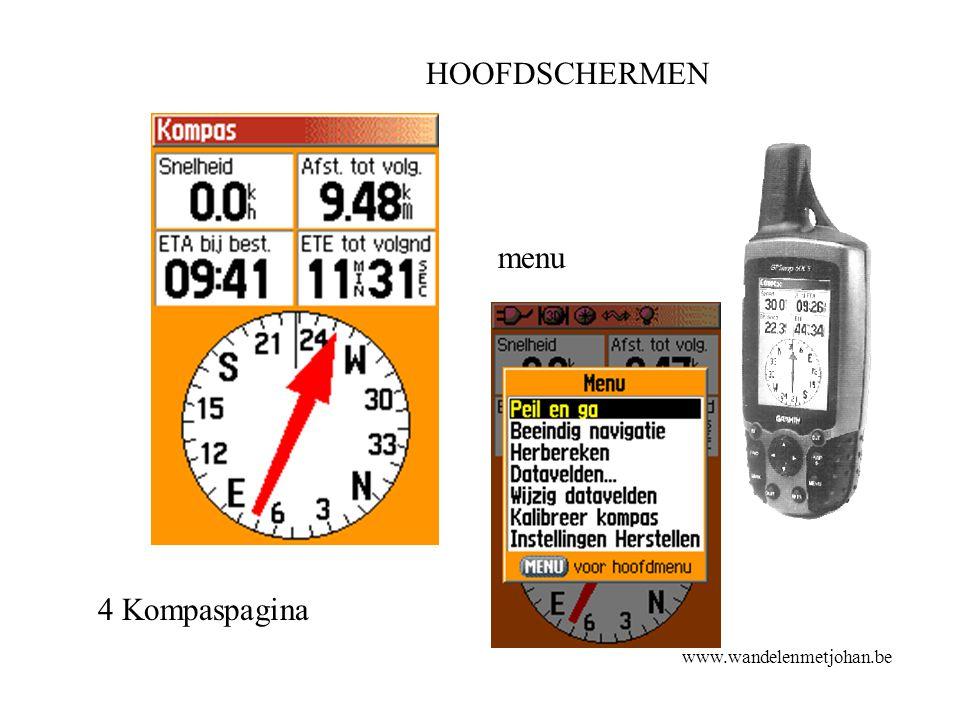 HOOFDSCHERMEN www.wandelenmetjohan.be 4 Kompaspagina menu HS 4 Kompas