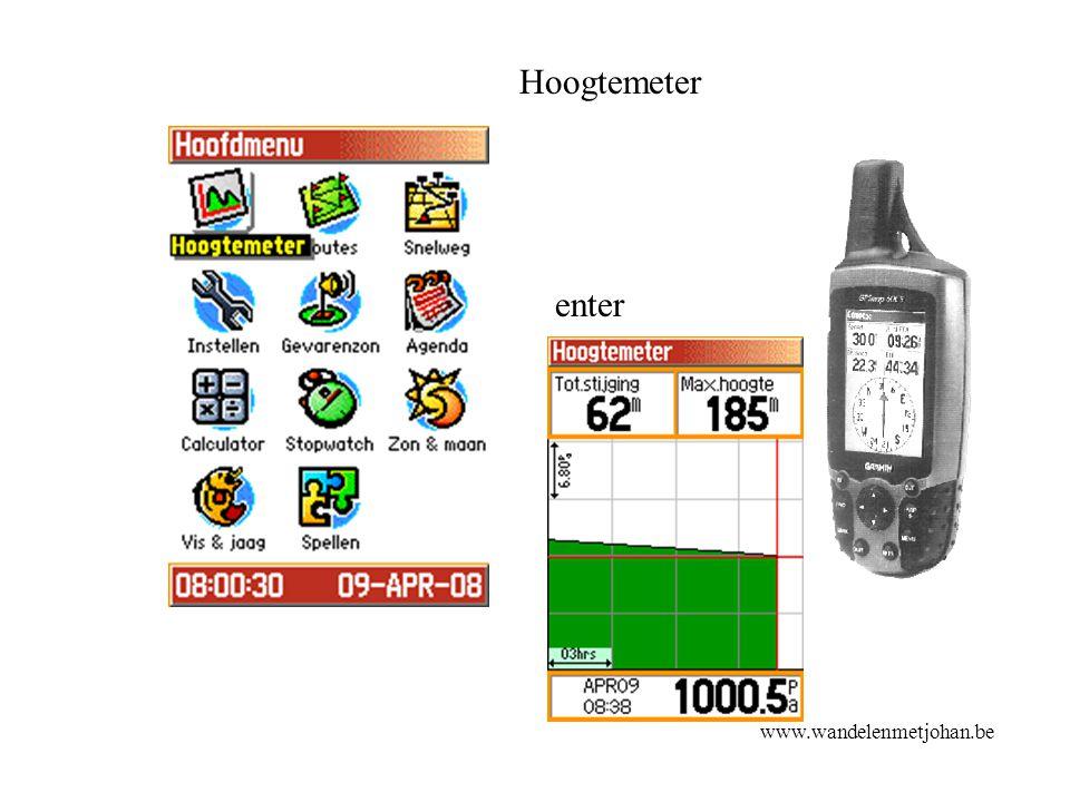 Hoogtemeter enter www.wandelenmetjohan.be