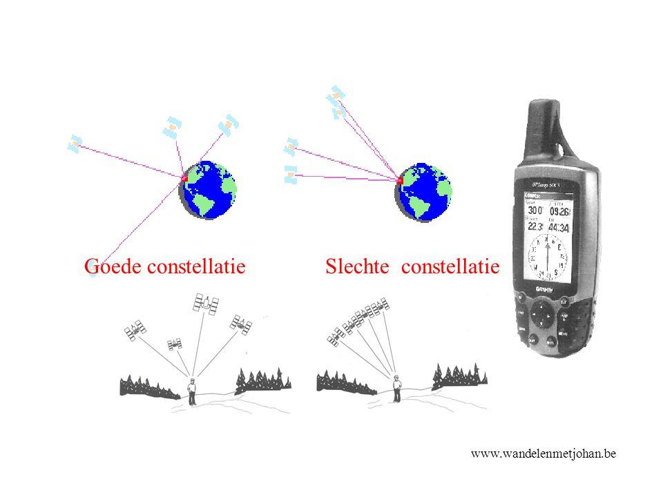 Goede constellatie Slechte constellatie www.wandelenmetjohan.be