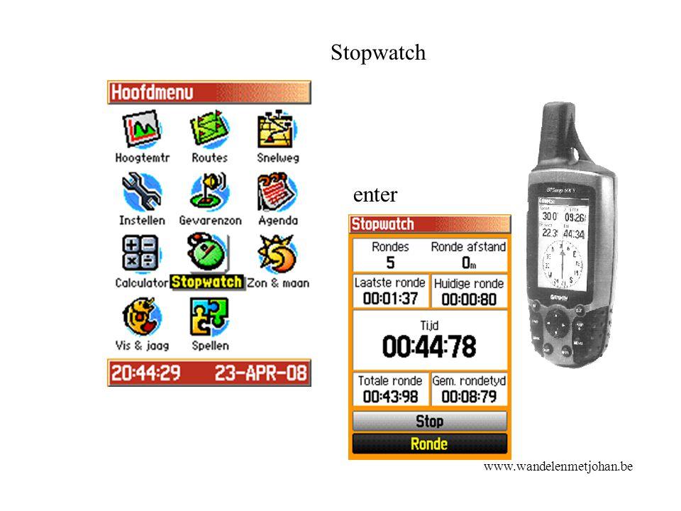 Stopwatch enter stopwatc h www.wandelenmetjohan.be