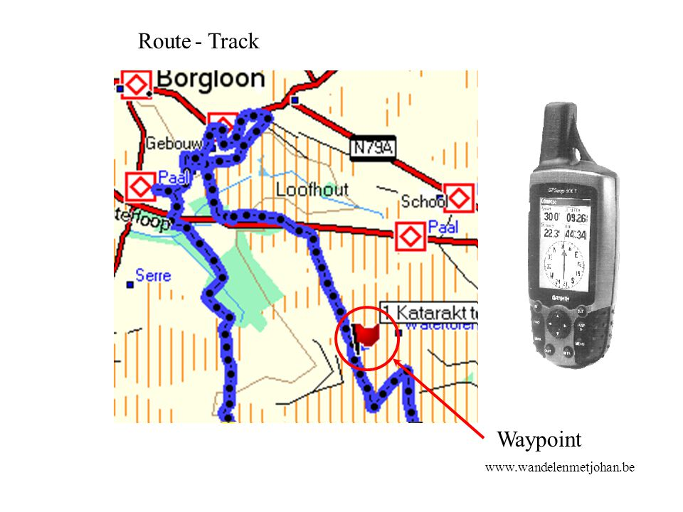 Route - Track Waypoint