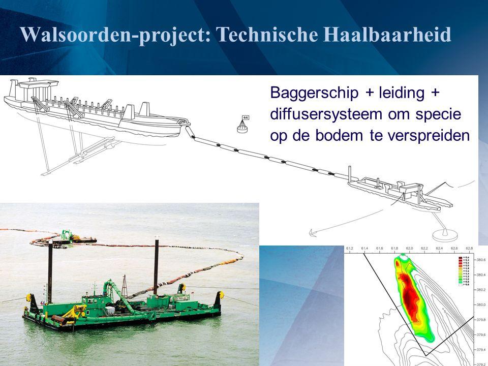 Baggerschip + leiding + diffusersysteem om specie op de bodem te verspreiden Walsoorden-project: Technische Haalbaarheid