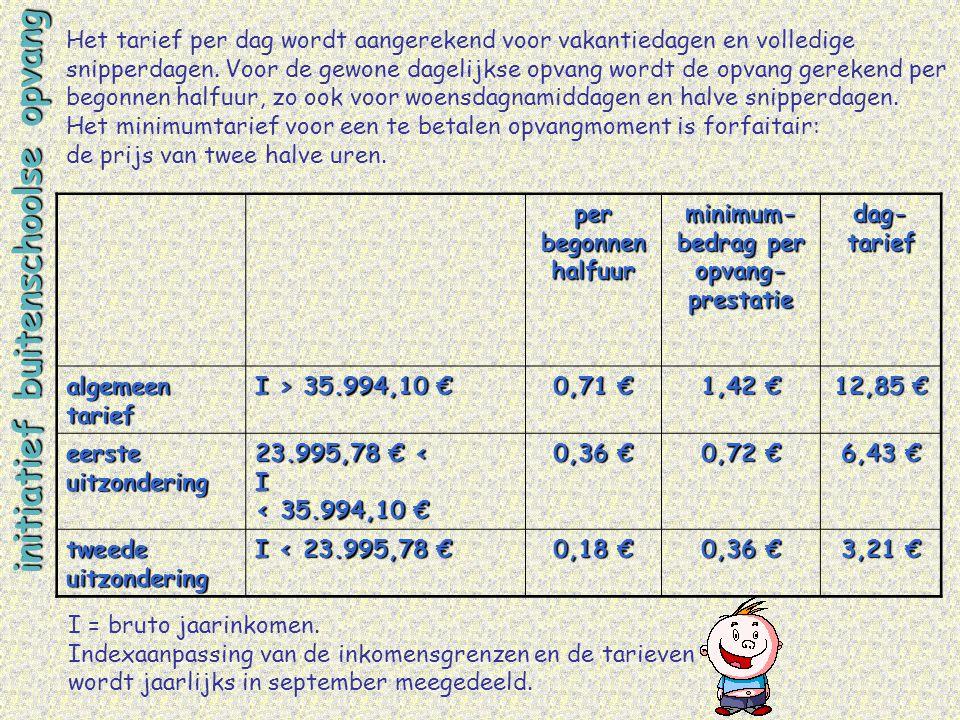 initiatief buitenschoolse opvang per begonnen halfuur minimum- bedrag per opvang- prestatie dag- tarief algemeen tarief I > 35.994,10 € 0,71 € 1,42 €