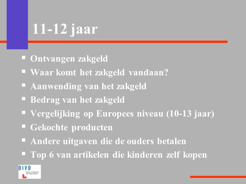 11-12 jaar  Ontvangen zakgeld  Waar komt het zakgeld vandaan?  Aanwending van het zakgeld  Bedrag van het zakgeld  Vergelijking op Europees nivea