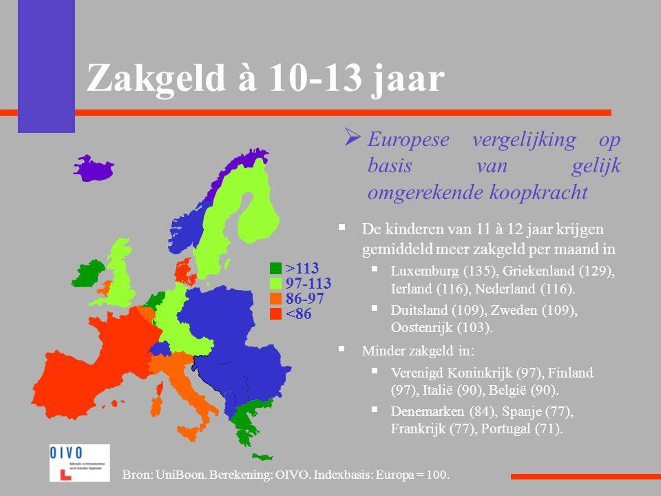 Zakgeld à 10-13 jaar  Europese vergelijking op basis van gelijk omgerekende koopkracht  De kinderen van 11 à 12 jaar krijgen gemiddeld meer zakgeld