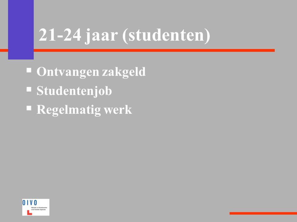 21-24 jaar (studenten)  Ontvangen zakgeld  Studentenjob  Regelmatig werk