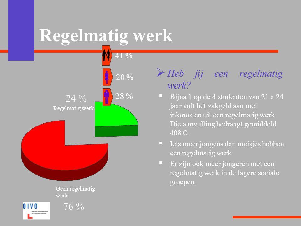 Regelmatig werk  Heb jij een regelmatig werk?  Bijna 1 op de 4 studenten van 21 à 24 jaar vult het zakgeld aan met inkomsten uit een regelmatig werk