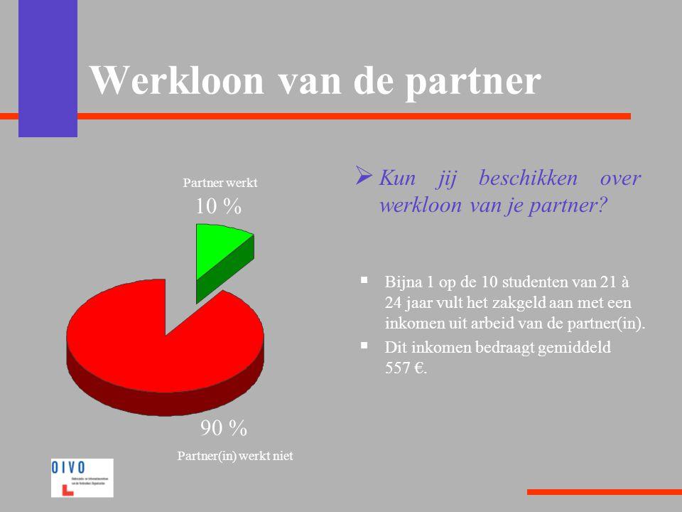Werkloon van de partner  Kun jij beschikken over werkloon van je partner?  Bijna 1 op de 10 studenten van 21 à 24 jaar vult het zakgeld aan met een