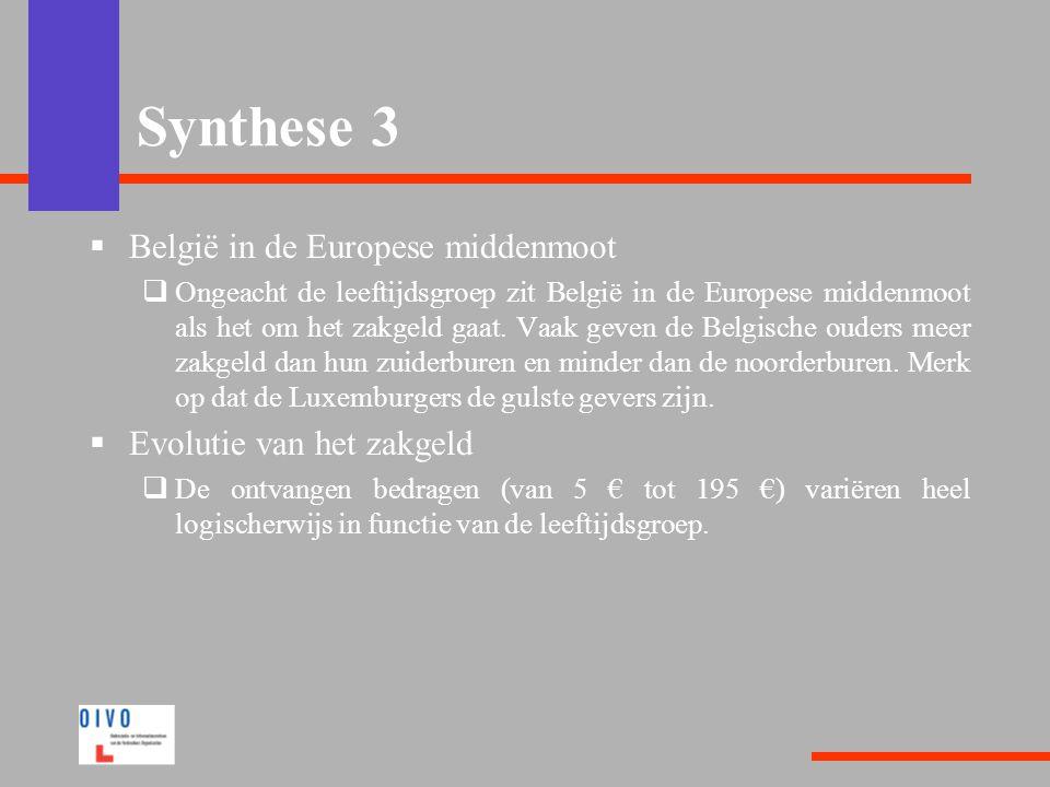  België in de Europese middenmoot  Ongeacht de leeftijdsgroep zit België in de Europese middenmoot als het om het zakgeld gaat. Vaak geven de Belgis