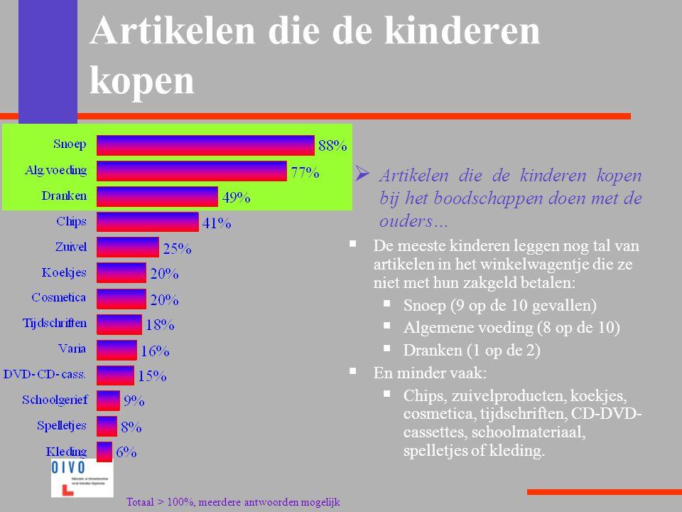 Artikelen die de kinderen kopen  De meeste kinderen leggen nog tal van artikelen in het winkelwagentje die ze niet met hun zakgeld betalen:  Snoep (