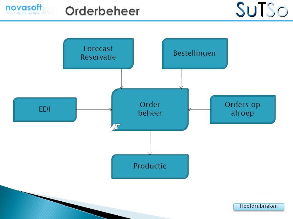 Bestellingen Productie EDI Forecast Reservatie Orders op afroep Order beheer Hoofdrubrieken