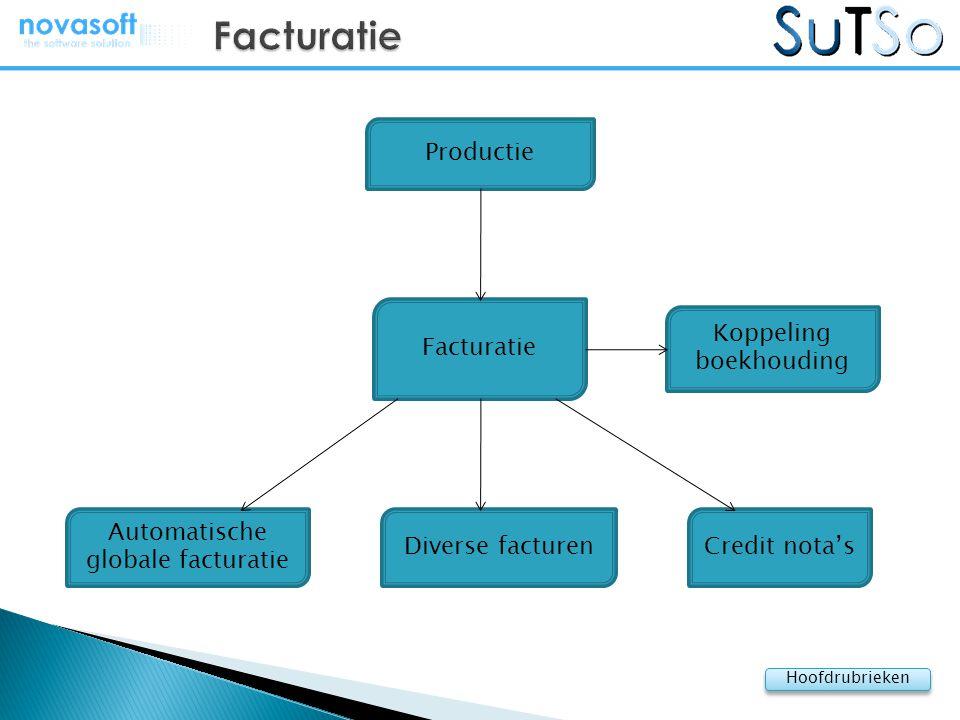 Facturatie Automatische globale facturatie Diverse facturen Productie Koppeling boekhouding Credit nota's Hoofdrubrieken