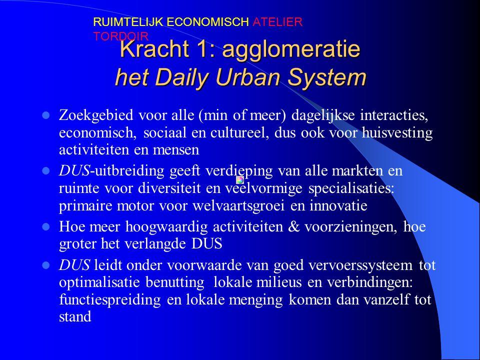 Kracht 1: agglomeratie het Daily Urban System RUIMTELIJK ECONOMISCH ATELIER TORDOIR  Zoekgebied voor alle (min of meer) dagelijkse interacties, economisch, sociaal en cultureel, dus ook voor huisvesting activiteiten en mensen  DUS-uitbreiding geeft verdieping van alle markten en ruimte voor diversiteit en veelvormige specialisaties: primaire motor voor welvaartsgroei en innovatie  Hoe meer hoogwaardig activiteiten & voorzieningen, hoe groter het verlangde DUS  DUS leidt onder voorwaarde van goed vervoerssysteem tot optimalisatie benutting lokale milieus en verbindingen: functiespreiding en lokale menging komen dan vanzelf tot stand