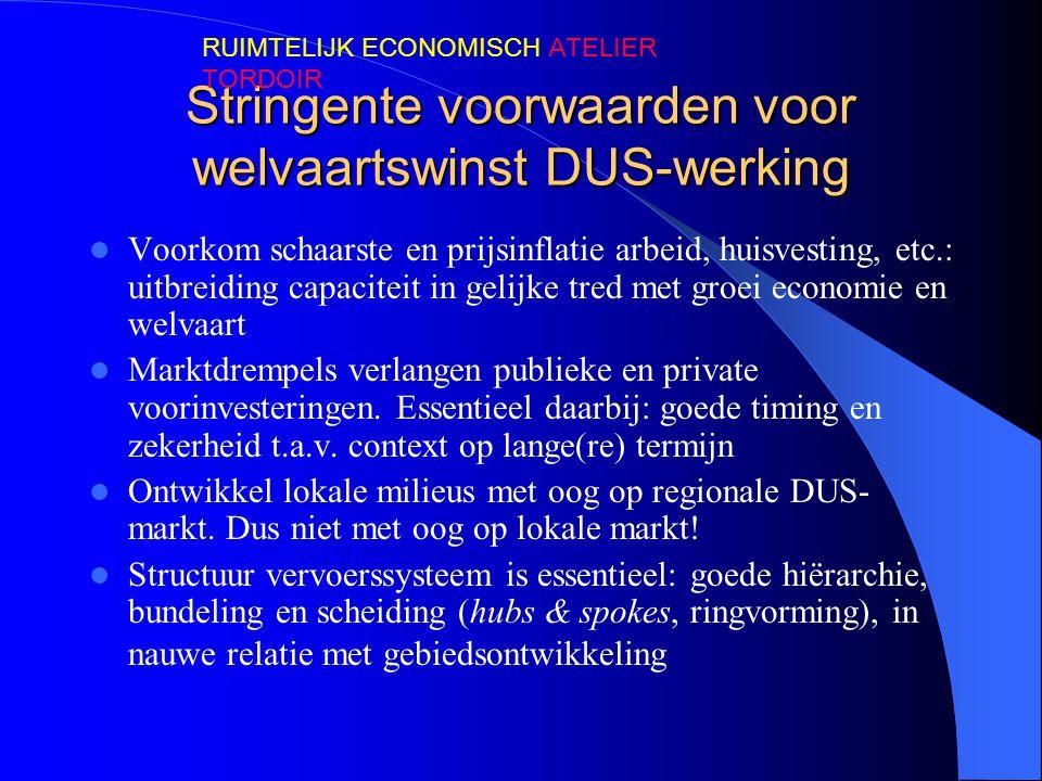 Stringente voorwaarden voor welvaartswinst DUS-werking  Voorkom schaarste en prijsinflatie arbeid, huisvesting, etc.: uitbreiding capaciteit in gelij