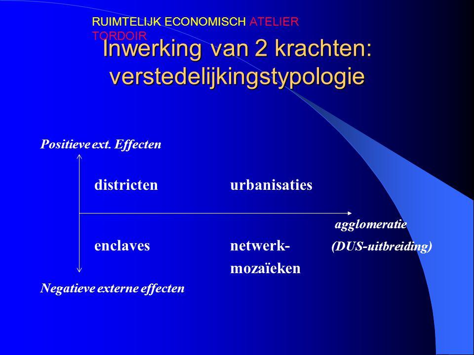 Inwerking van 2 krachten: verstedelijkingstypologie Positieve ext. Effecten districtenurbanisaties agglomeratie enclavesnetwerk- (DUS-uitbreiding) moz