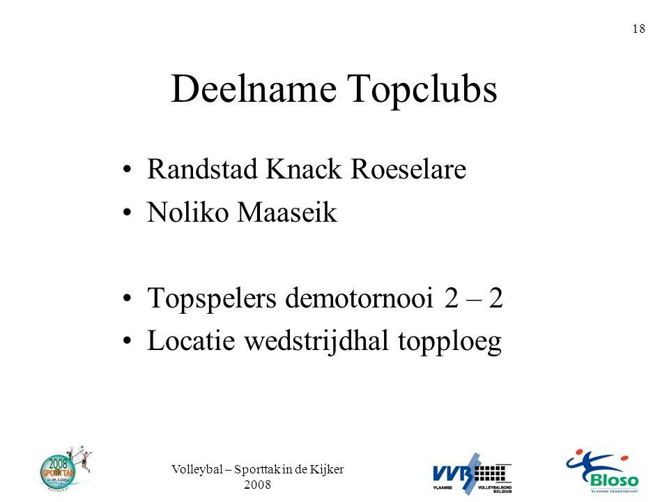 Deelname Topclubs Volleybal – Sporttak in de Kijker 2008 18 •Randstad Knack Roeselare •Noliko Maaseik •Topspelers demotornooi 2 – 2 •Locatie wedstrijd