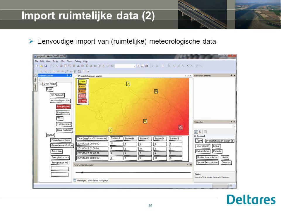 15 Import ruimtelijke data (2)  Eenvoudige import van (ruimtelijke) meteorologische data