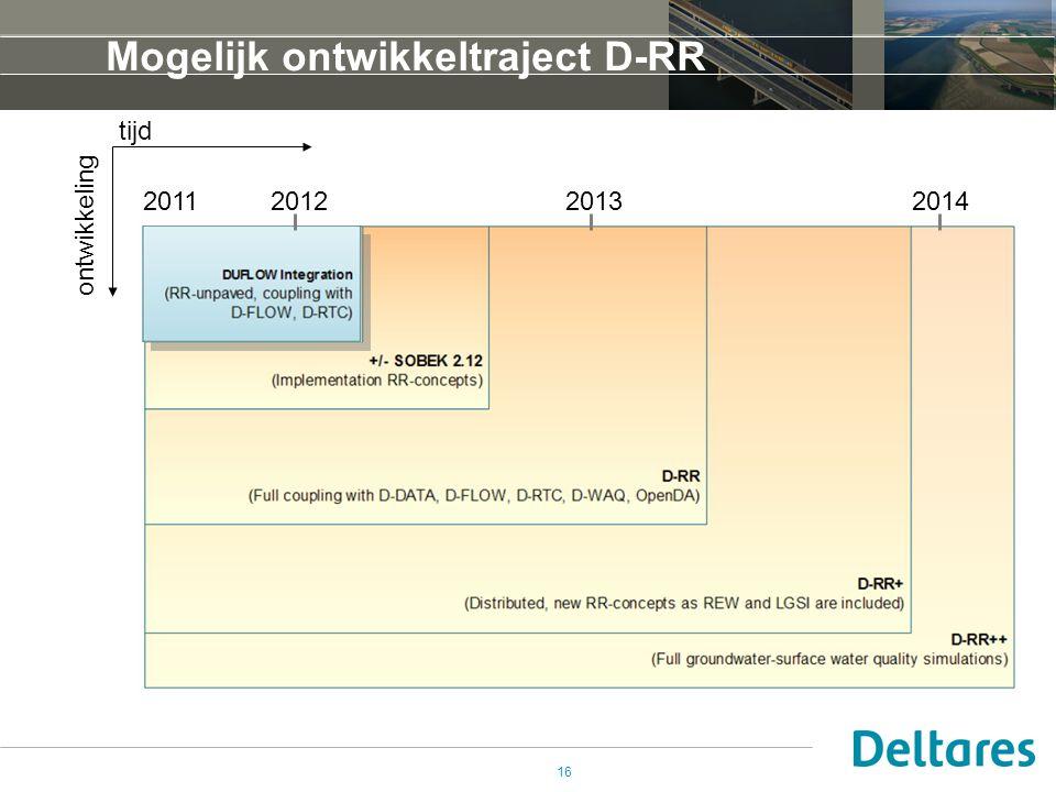 16 Mogelijk ontwikkeltraject D-RR 2011 2012 2013 2014 tijd ontwikkeling