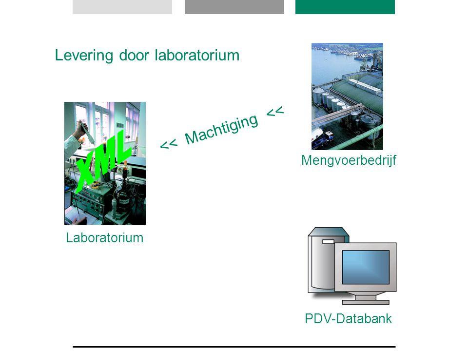 Laboratorium Mengvoerbedrijf PDV-Databank << Machtiging << Levering door laboratorium