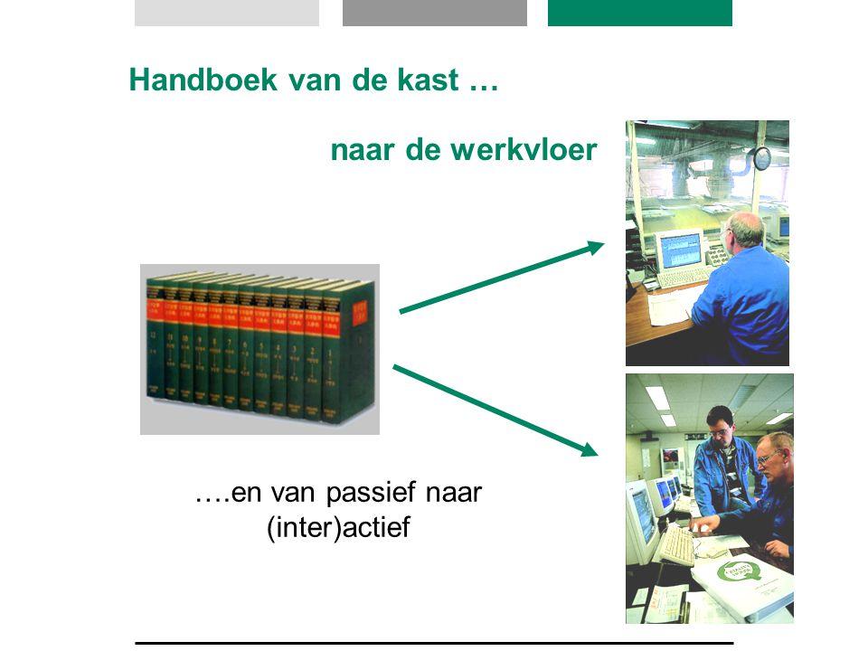 Handboek van de kast … ….en van passief naar (inter)actief naar de werkvloer