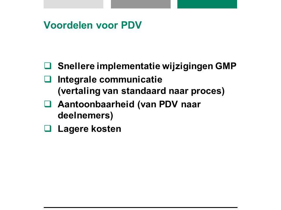 Voordelen voor PDV  Snellere implementatie wijzigingen GMP  Integrale communicatie (vertaling van standaard naar proces)  Aantoonbaarheid (van PDV naar deelnemers)  Lagere kosten