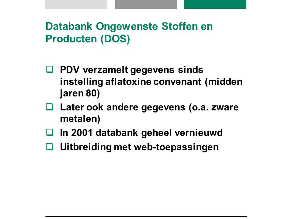 Databank Ongewenste Stoffen en Producten (DOS)  PDV verzamelt gegevens sinds instelling aflatoxine convenant (midden jaren 80)  Later ook andere gegevens (o.a.
