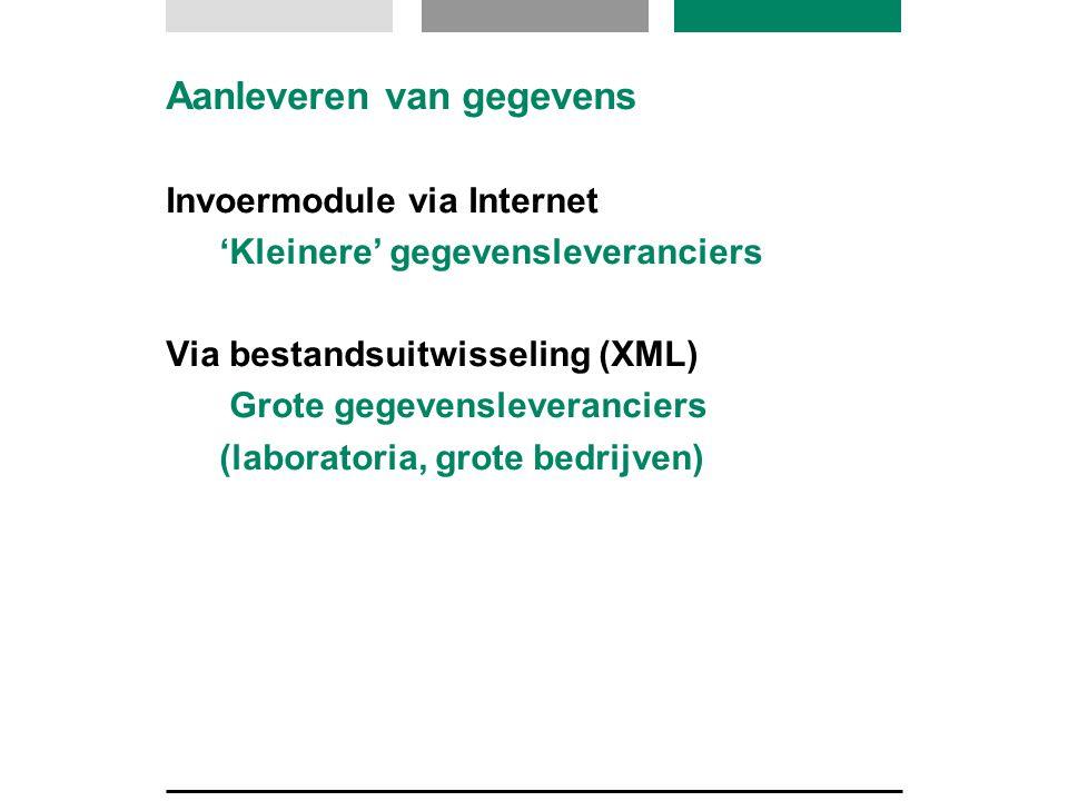 Aanleveren van gegevens Invoermodule via Internet 'Kleinere' gegevensleveranciers Via bestandsuitwisseling (XML) Grote gegevensleveranciers (laboratoria, grote bedrijven)