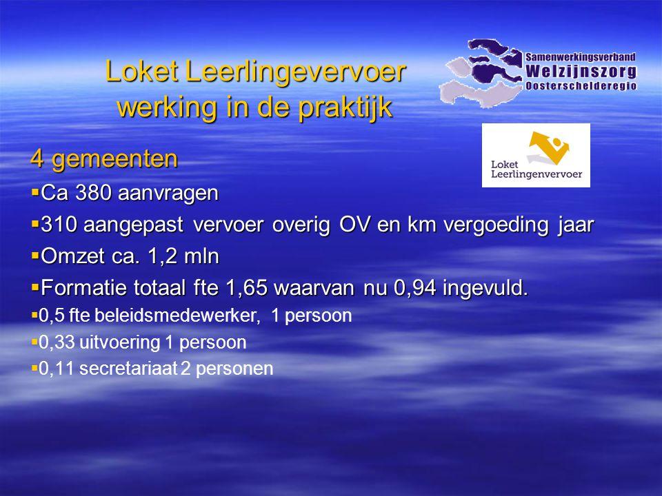 Loket Leerlingevervoer werking in de praktijk 4 gemeenten  Ca 380 aanvragen  310 aangepast vervoer overig OV en km vergoeding jaar  Omzet ca.