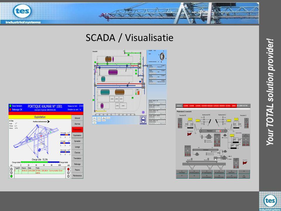 SCADA / Visualisatie Transport Banden Crane Remote Monitoring Bunker installaties