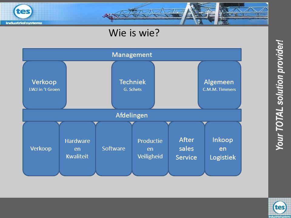 Wie is wie? Verkoop J.W.J in 't Groen Management Techniek G. Schets Algemeen C.M.M. Timmers Hardware en Kwaliteit Afdelingen Software Productie en Vei