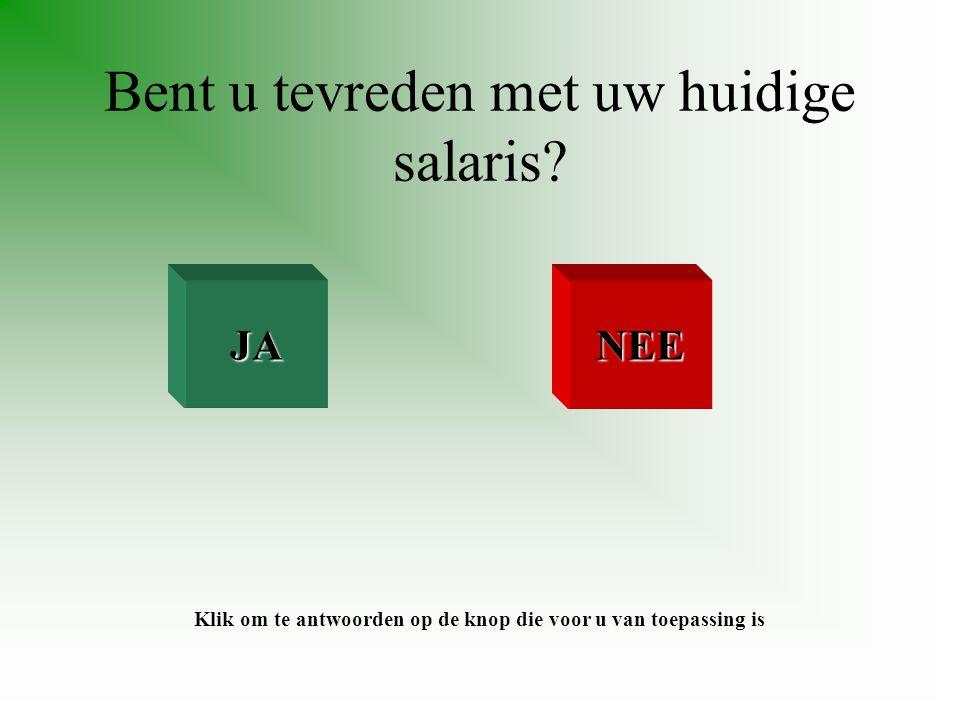 JA NEE Klik om te antwoorden op de knop die voor u van toepassing is Bent u tevreden met uw huidige salaris?