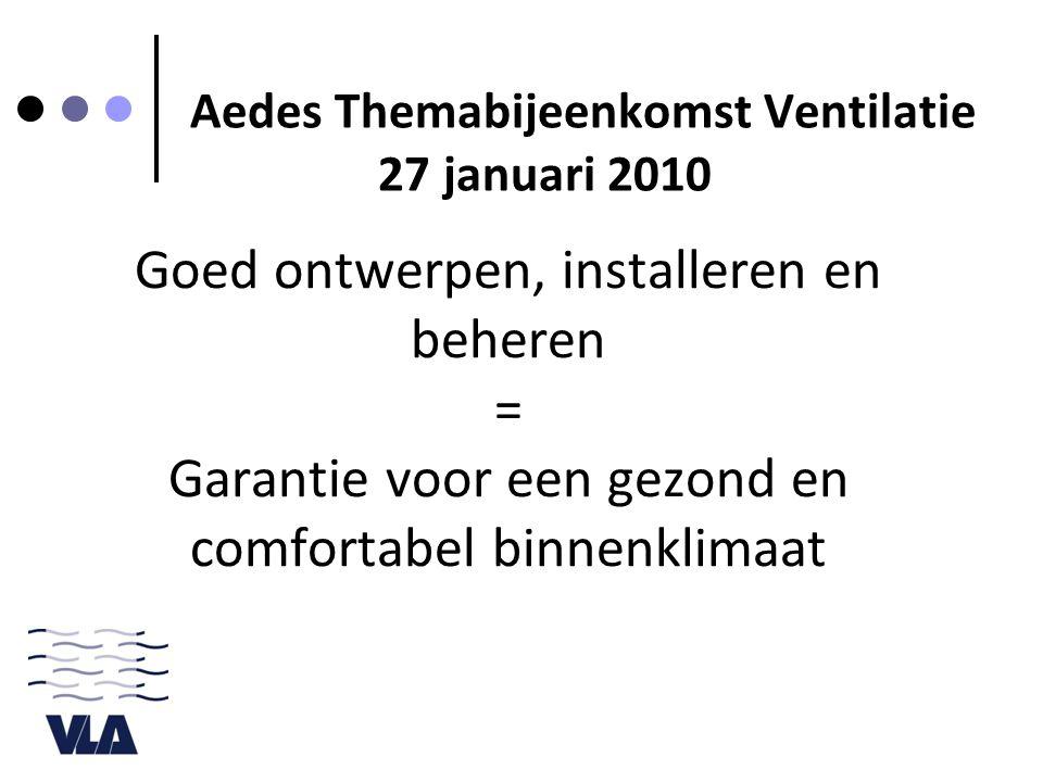 Goed ontwerpen, installeren en beheren = Garantie voor een gezond en comfortabel binnenklimaat Aedes Themabijeenkomst Ventilatie 27 januari 2010