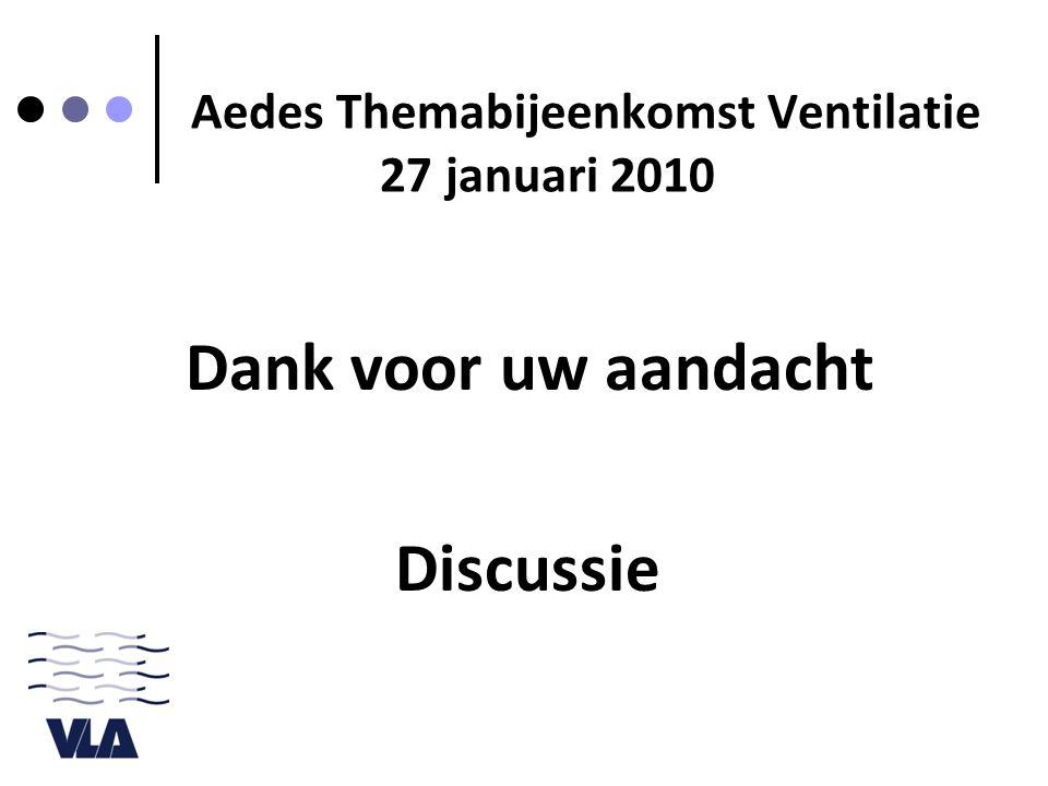 Dank voor uw aandacht Discussie Aedes Themabijeenkomst Ventilatie 27 januari 2010