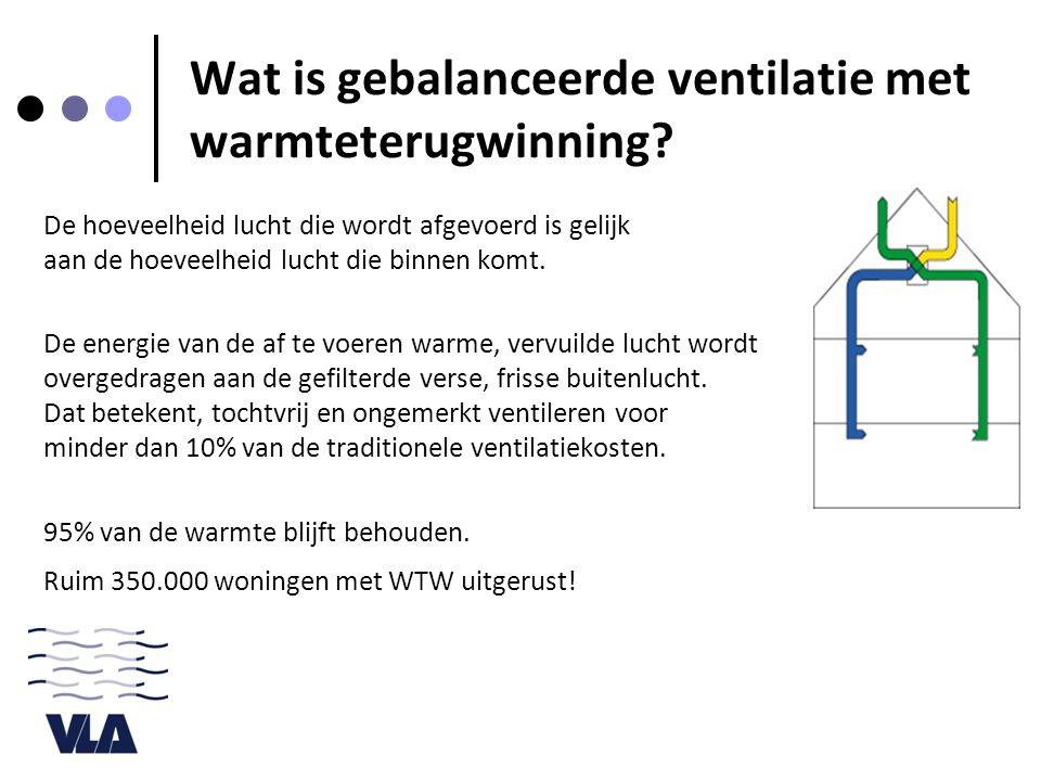 Wat is gebalanceerde ventilatie met warmteterugwinning? De hoeveelheid lucht die wordt afgevoerd is gelijk aan de hoeveelheid lucht die binnen komt. D