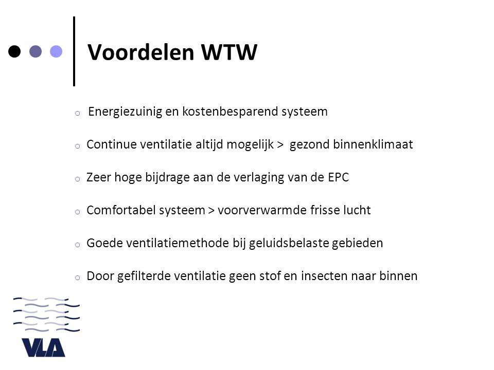 Voordelen WTW o Energiezuinig en kostenbesparend systeem o Continue ventilatie altijd mogelijk > gezond binnenklimaat o Zeer hoge bijdrage aan de verl