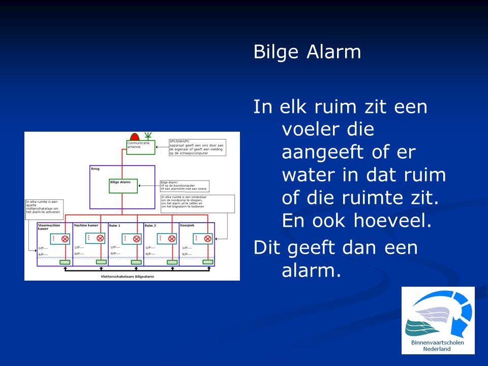 Bilge Alarm In elk ruim zit een voeler die aangeeft of er water in dat ruim of die ruimte zit.