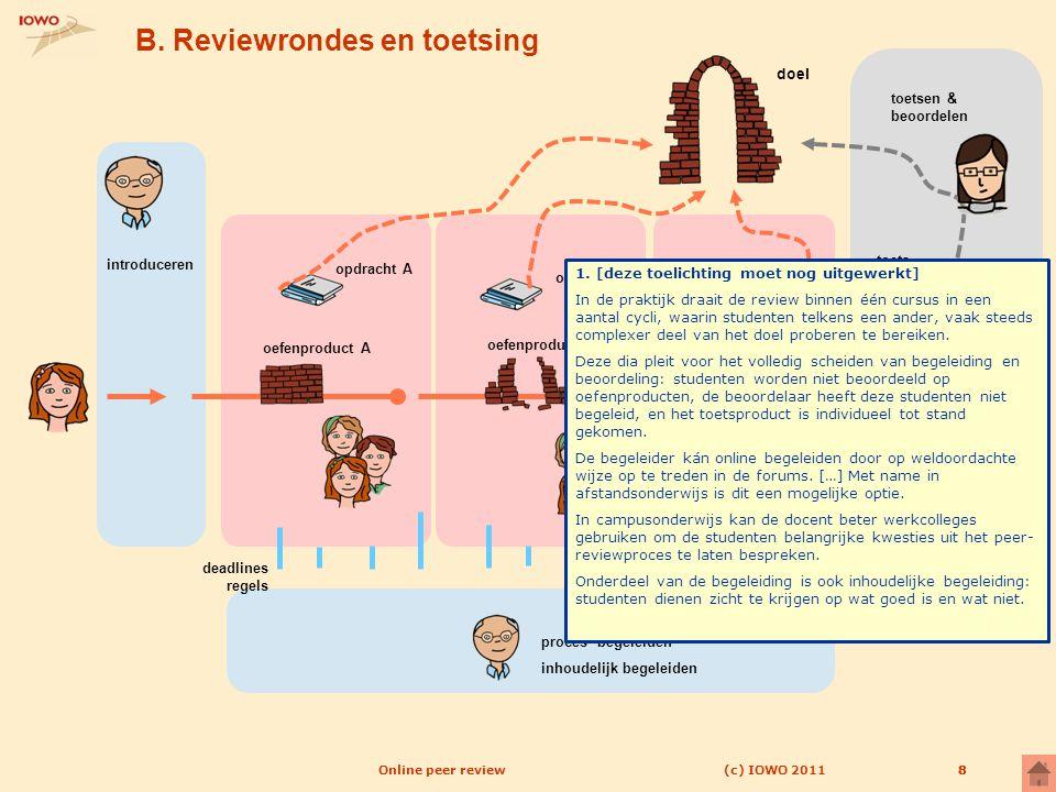 Online peer review toets doel 8 introduceren opdracht A opdracht BOpdracht C proces begeleiden inhoudelijk begeleiden oefenproduct B oefenproduct A op