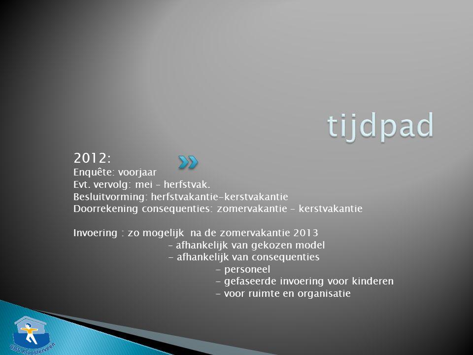 2012: Enquête: voorjaar Evt. vervolg: mei – herfstvak. Besluitvorming: herfstvakantie-kerstvakantie Doorrekening consequenties: zomervakantie – kerstv