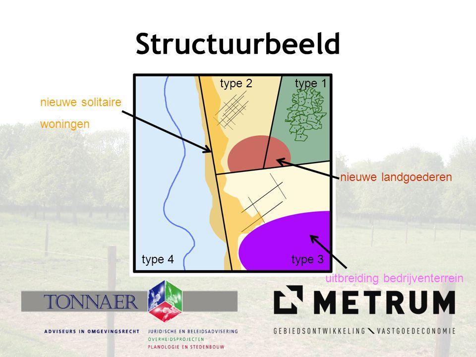 Structuurbeeld type 1type 2 type 3type 4 nieuwe landgoederen uitbreiding bedrijventerrein nieuwe solitaire woningen