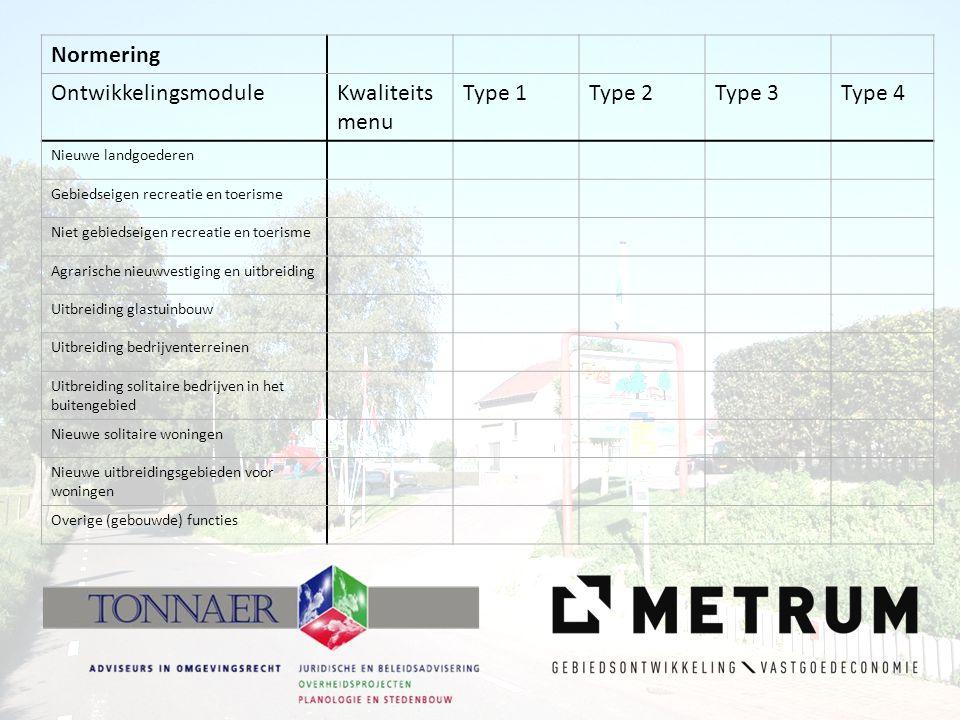 Normering OntwikkelingsmoduleKwaliteits menu Type 1Type 2Type 3Type 4 Nieuwe landgoederen Gebiedseigen recreatie en toerisme Niet gebiedseigen recreat