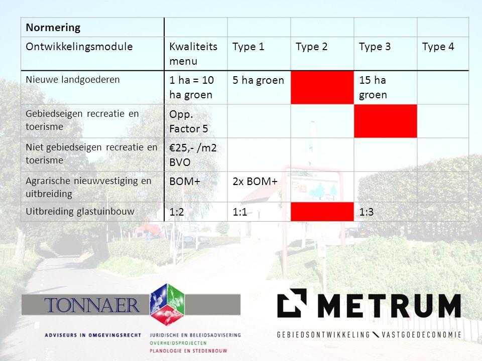 Normering OntwikkelingsmoduleKwaliteits menu Type 1Type 2Type 3Type 4 Nieuwe landgoederen 1 ha = 10 ha groen 5 ha groen15 ha groen Gebiedseigen recrea