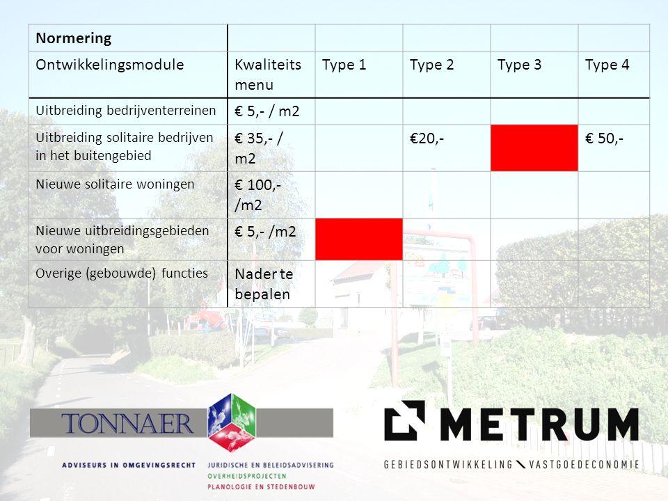 Normering OntwikkelingsmoduleKwaliteits menu Type 1Type 2Type 3Type 4 Uitbreiding bedrijventerreinen € 5,- / m2 Uitbreiding solitaire bedrijven in het