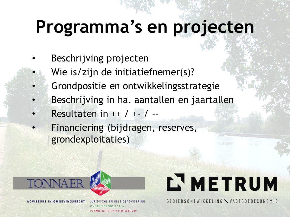 Programma's en projecten • Beschrijving projecten • Wie is/zijn de initiatiefnemer(s)? • Grondpositie en ontwikkelingsstrategie • Beschrijving in ha.